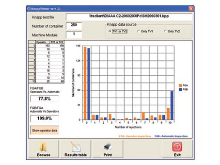 Inspección visual automática C2D